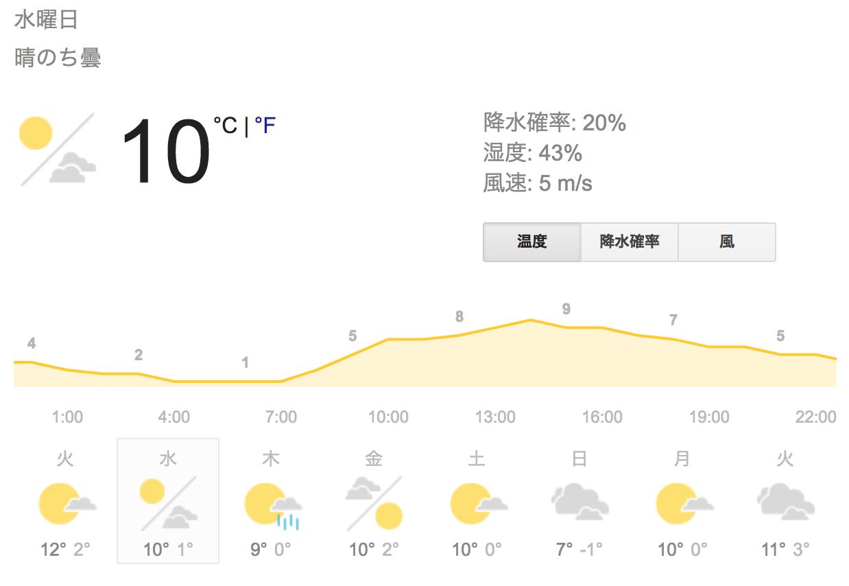 明日ソロキャンプします。